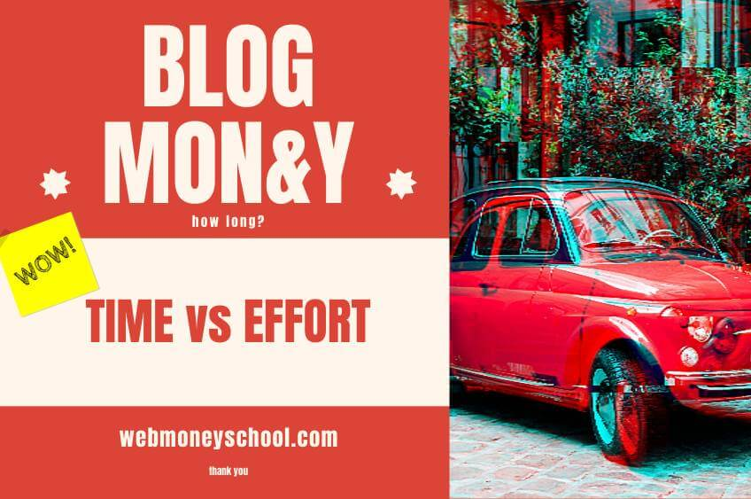 how long does it take for a blog to make money